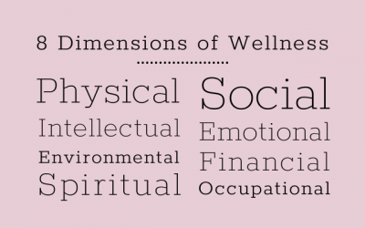 The eight dimensions of wellness: are you taking care of them all?
